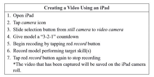 wynkoop figure 2 - creating a video